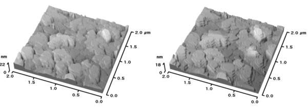 Surface plots of gold surface coated with porphyrin before and after heating